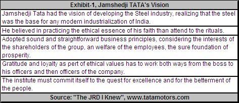 Tata's Vision